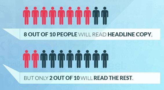 blog headline metrics