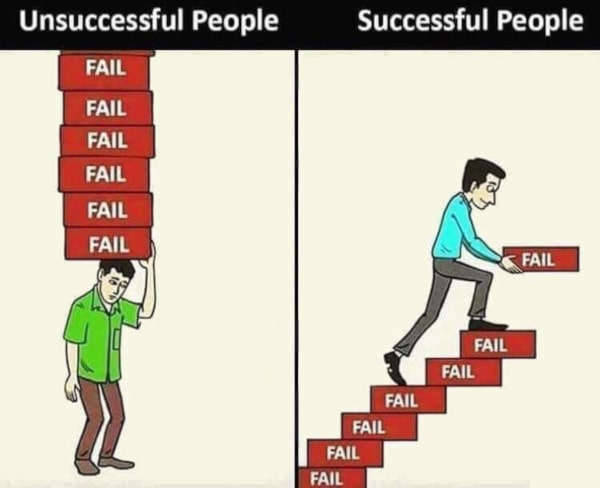 The self-doubt ladder of failure