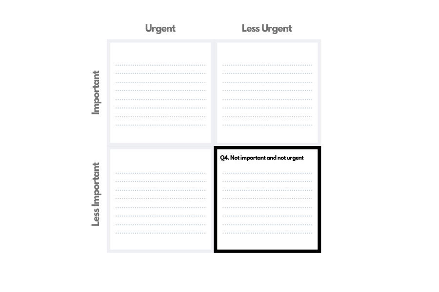 Eisenhowe Matrix for time management quadrant four