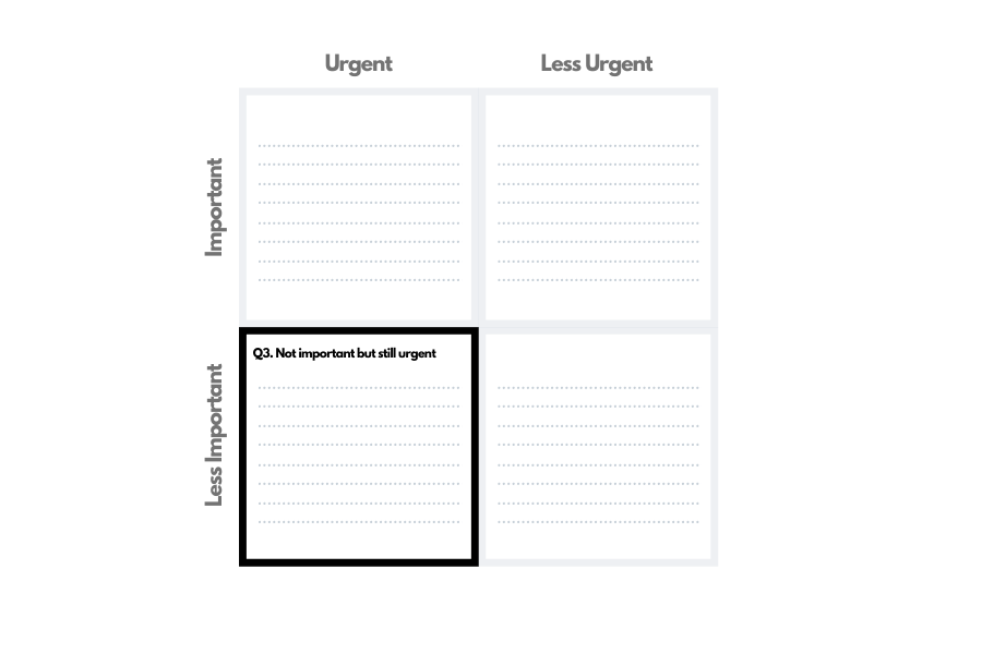 Eisenhower Matrix for time management quadrant three